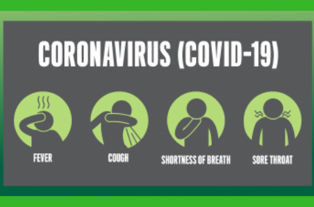 Coronavirus (COVID-19) - fever, cough, shortness of breath and sore throat.