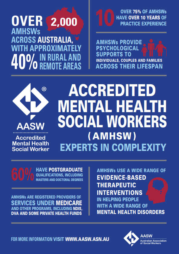 Accredited Mental Health Social Workers Aasw Australian Association Of Social Workers